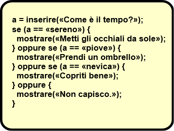 computer programming basics for beginners pdf