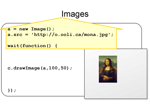 Programming Basics: Computer Graphics with HTML5 Canvas and