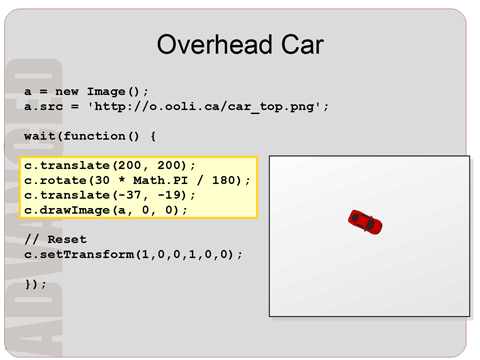 Programming Basics: Computer Animation with HTML5 Canvas and
