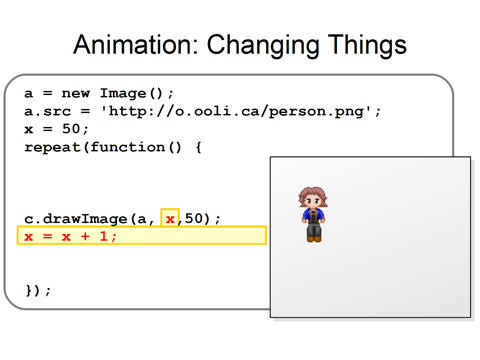 Programming Basics Computer Animation With Html5 Canvas And
